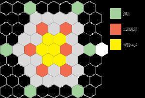 civ6工業配置2