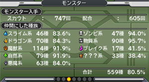 DQMJ3P_達成率